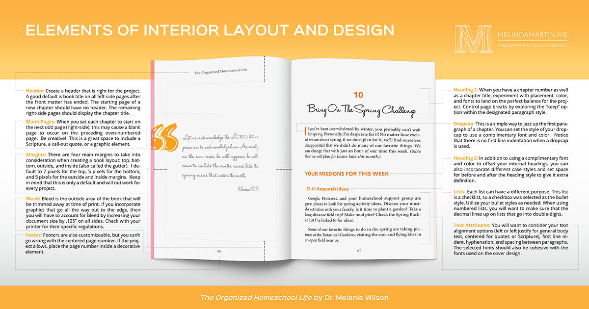 Elements of Interior Design and Layout Infographic
